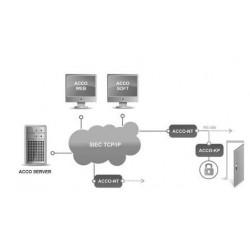 ACCO-NT Centrala kontroli dostępu do systemu ACCO-NET